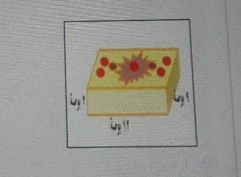 إذا زينت هدى الوجه العلوي لقالب الكعك و جوانبه في الشكل أدناه بالكريمة ، فإن المساحة التي غطتها هدى بالكريمة تساوي 192 بوصة مربعة . 1